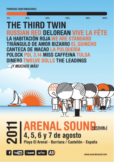 Arenal Sound 2011