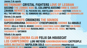 El Arenal Sound cierra su cartel con The Sounds, The Right Ons, Dorian y más