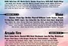 Desvelado por fin el cartel oficial del Coachella 2014